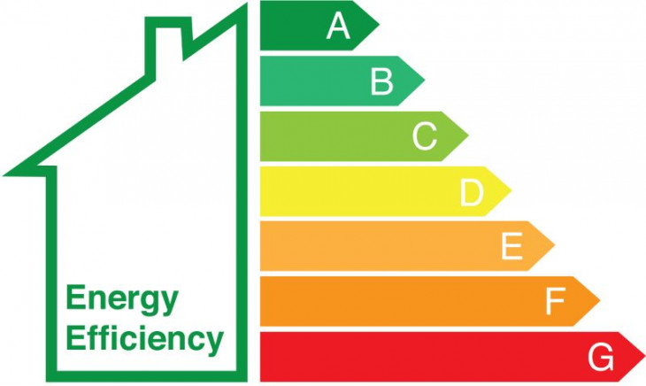 Grade eficienta energetica